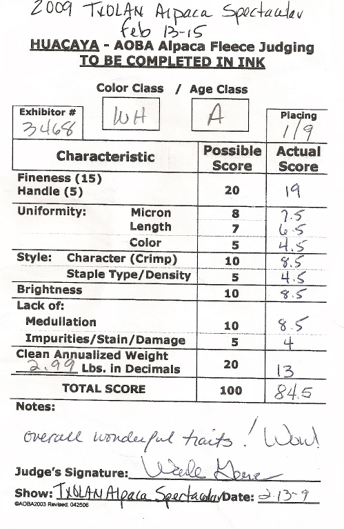 Blast's Fleece Score Card